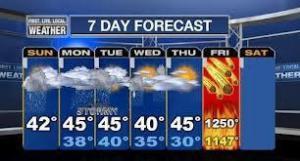 Doomsday weather forecast