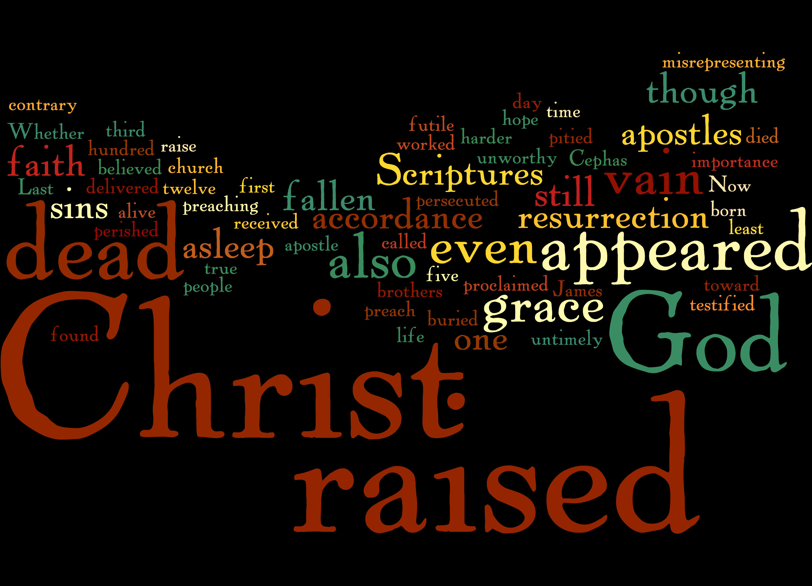 the importance of the resurrection of jesus christ on target