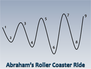 Abraham's roller coaster ride