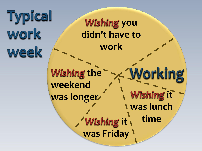 faith work on target faith work turn work into worship