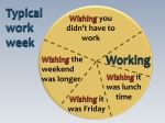 Turn Work into Worship