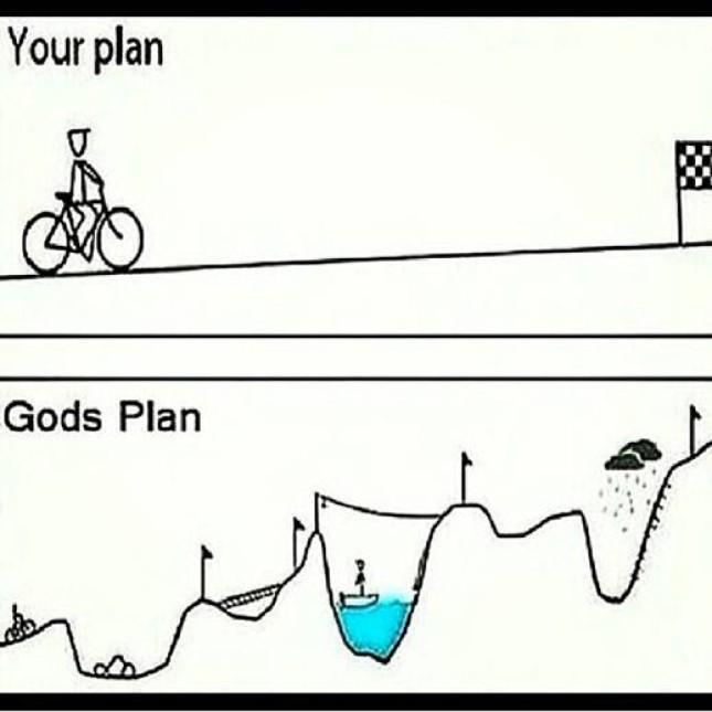 Your plan vs Gods plan-1