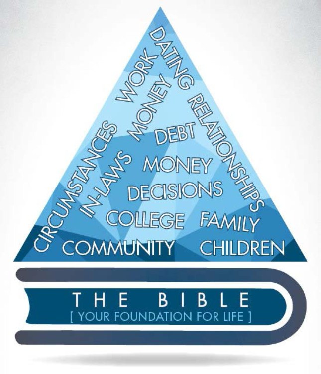 Bible - Foundation for life