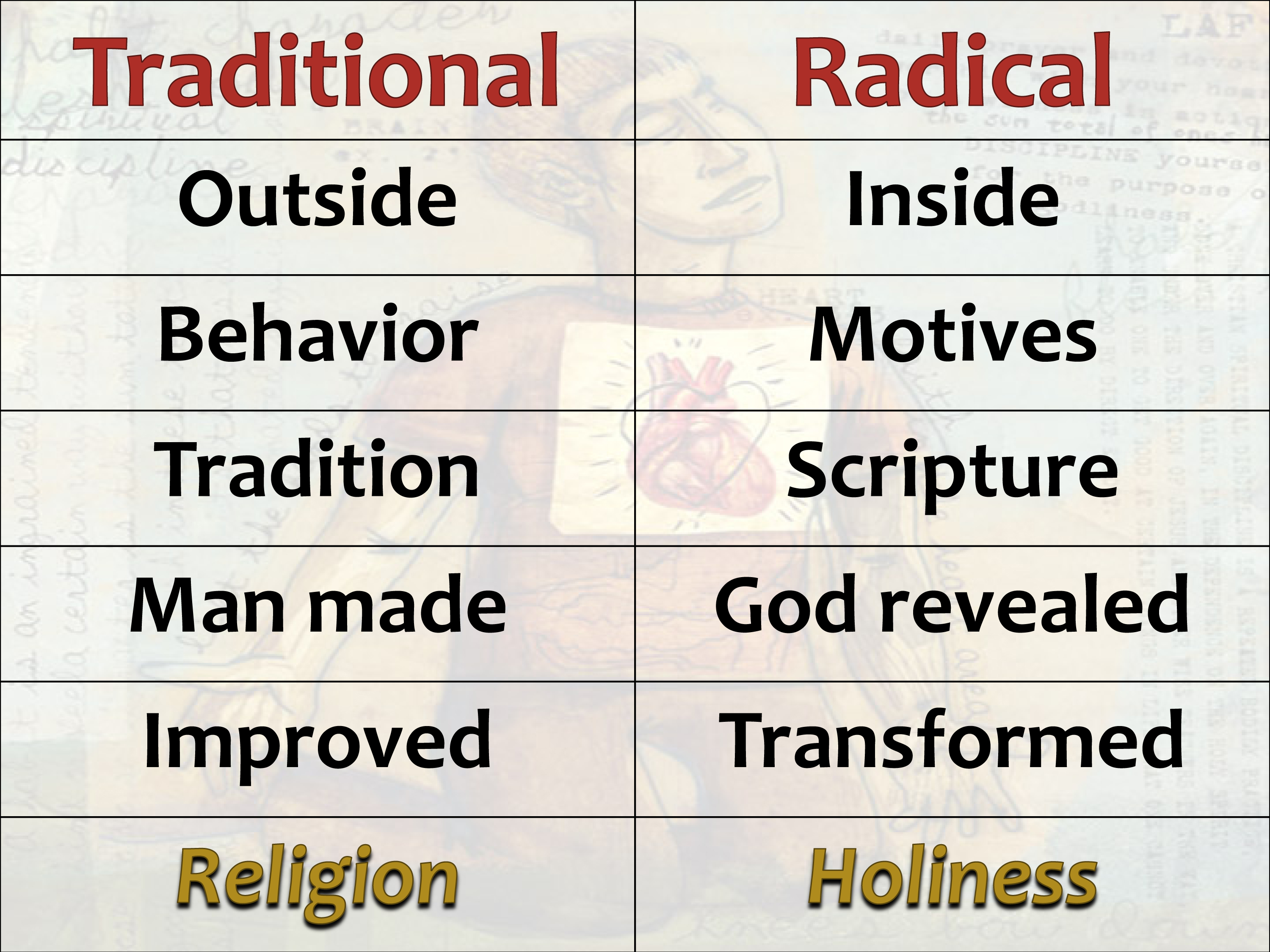 Holiness is an Inside Job | On Target