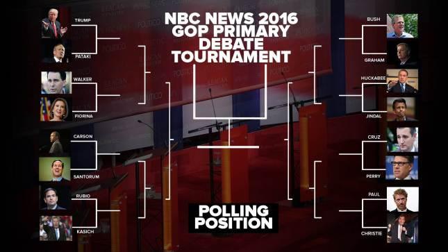 Republican candidates tournament bracket